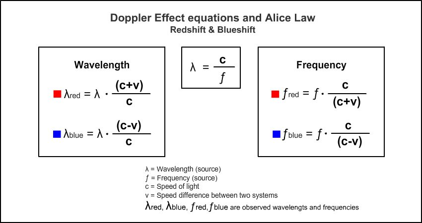 Doppler effekt formel pdf download | mowafulve gq